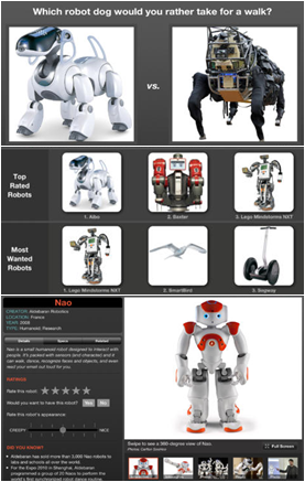 Robots for iPAD App