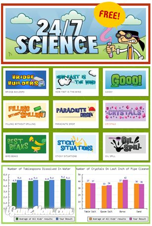 Free science games and activity guides for kids from UC Berkeley Lawrence Hall of Science - you can find hands on science activity ideas with guide for teachers for kids from preschool to elementary school. A wonderful STEM learning resource.