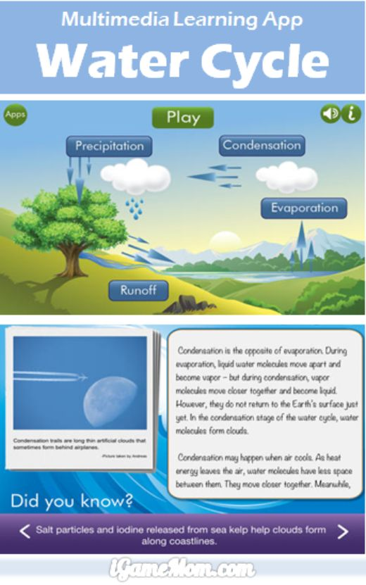 Multimedia learning app Water Cycle