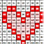 300 Free Valentine Math Worksheets for Kids post image