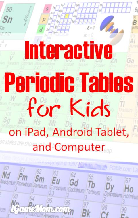 8 Interactive Periodic Table With Names Chemistry Learning Tools