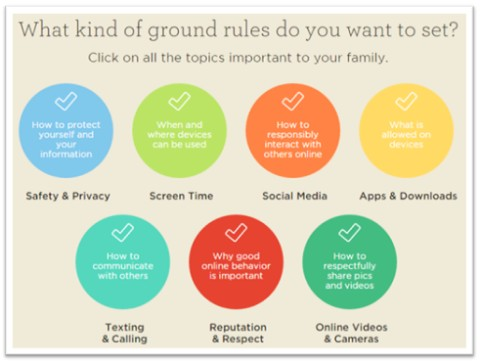 7 areas of digital citizenship for kids
