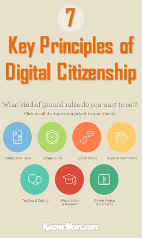 7 key principles of digital citizenship for kids