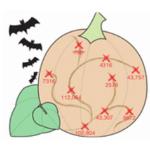 250 Free Halloween Math Printable Worksheets post image