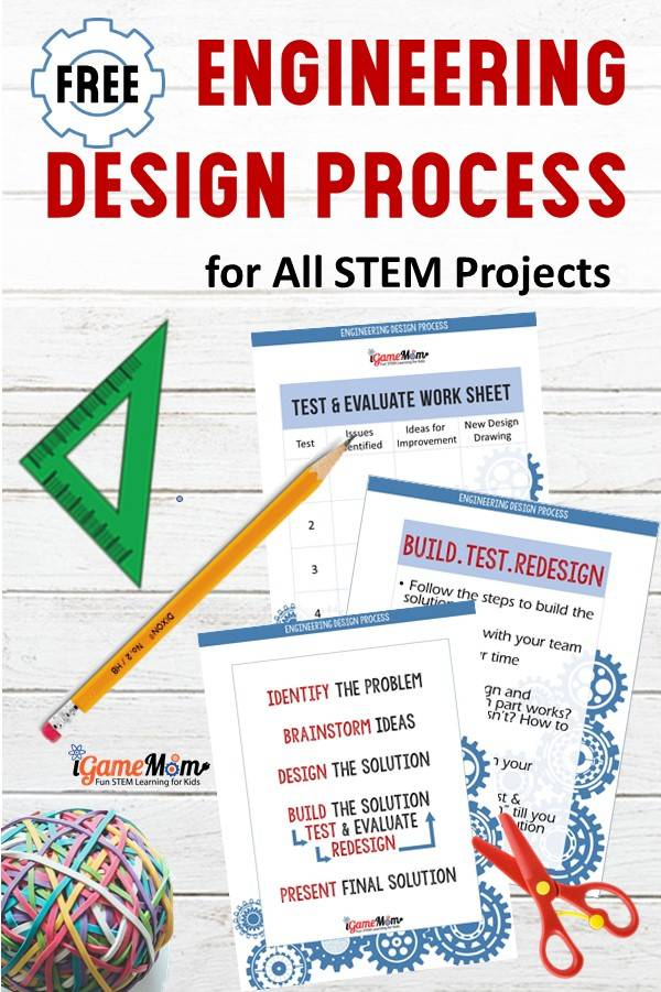 Engineering Design Process for Kids free handout worksheet, design process flowchart, kids friendly explanation for each step, worksheets for students. Good for all STEM challenge project, engineering project, science center, maker space activities